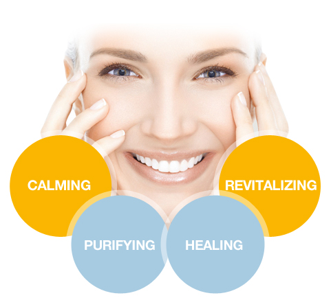 Benefits of Radio Frequency Facial Lifting treatment